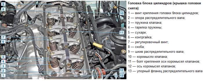 Головка блока цилиндров двигателя Рено Логан 1.6 8 клапанов
