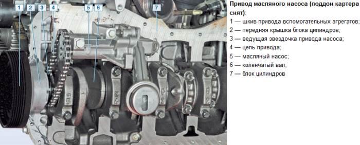 Масляный насос двигателя Рено Логан 1.6 8 клапанов
