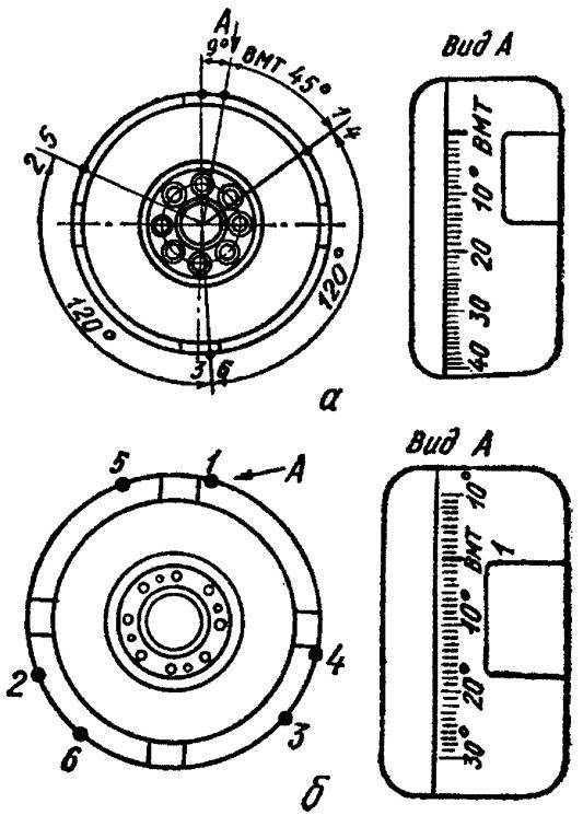 Регулировка клапанов двигателя СМД-60