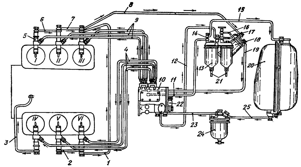 Схема топливной системы двигателя СМД-60