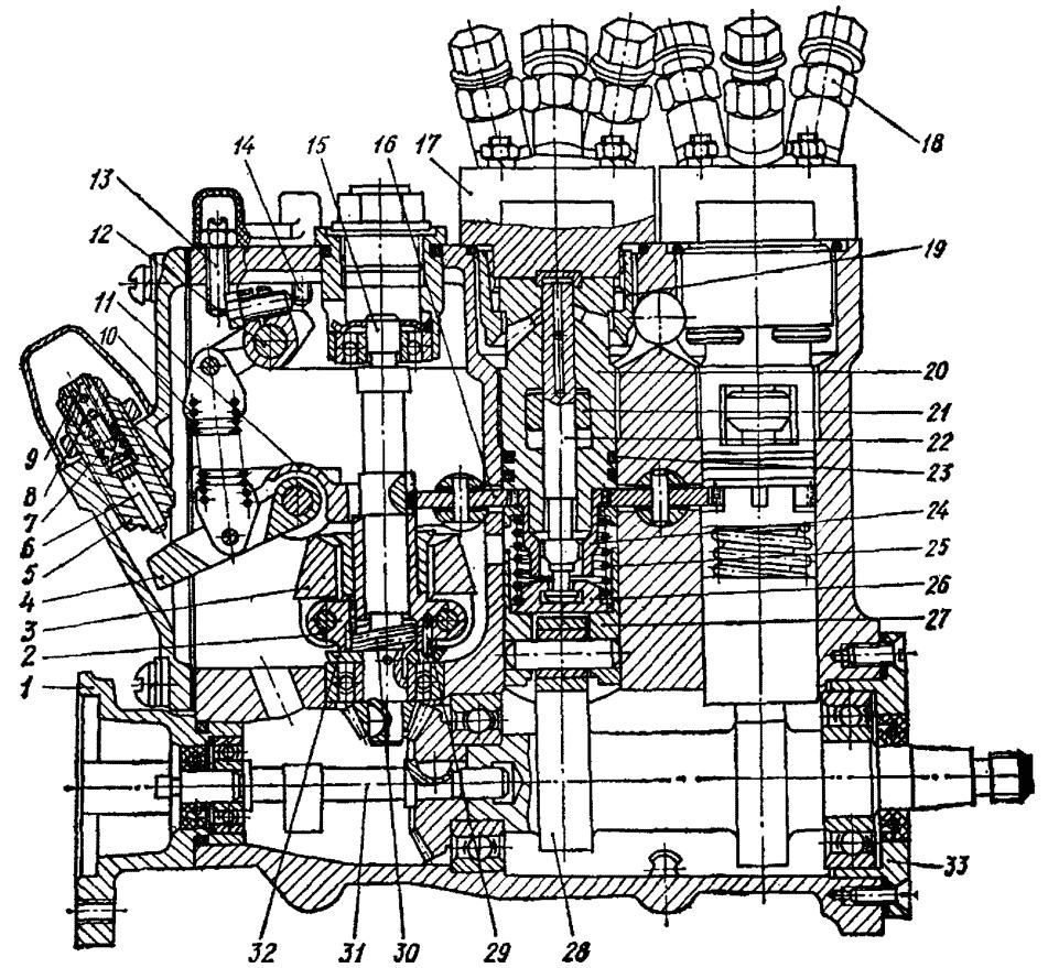Схема ТНВД СМД-60 трактора Т-150