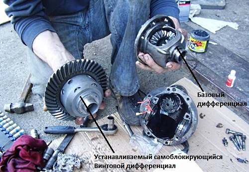 Блокировка дифференциала своими руками москвич 85
