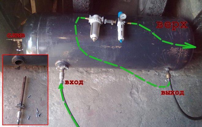 Самодельный пескоструйный аппарат из пропанового баллона