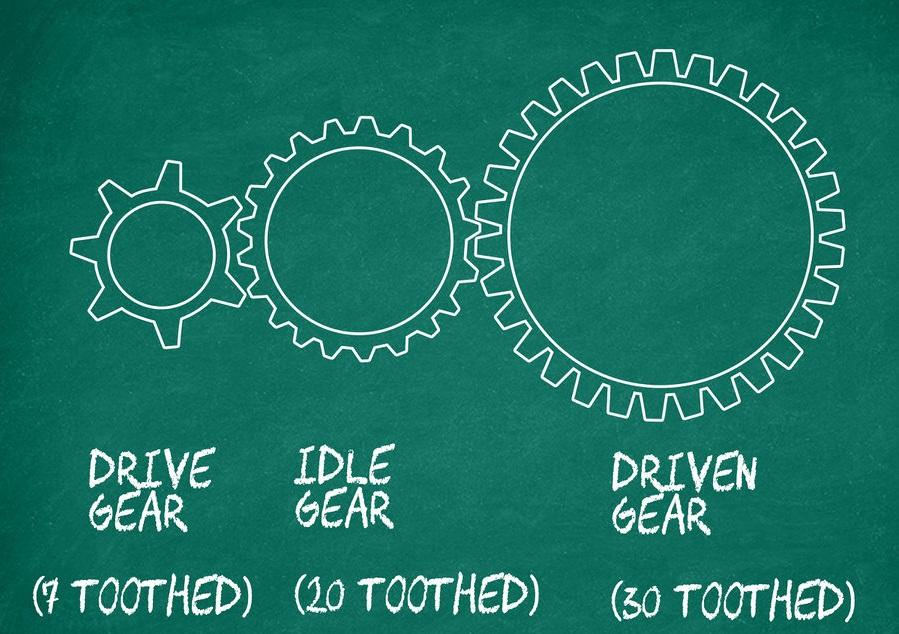 Передаточное отношение зубчатой передачи когда больше двух шестерен