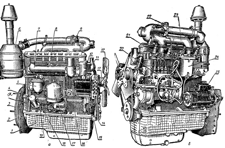 Двигатель МТЗ 80 устройство в разрезе