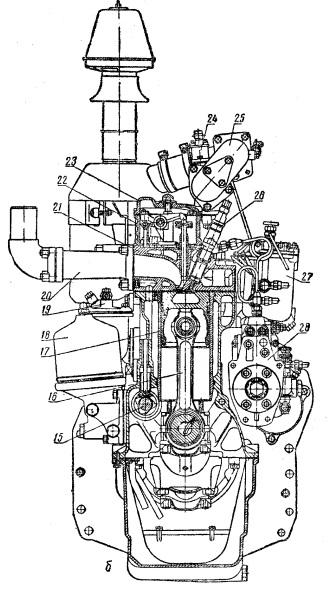 Двигатель МТЗ 80 общий вид