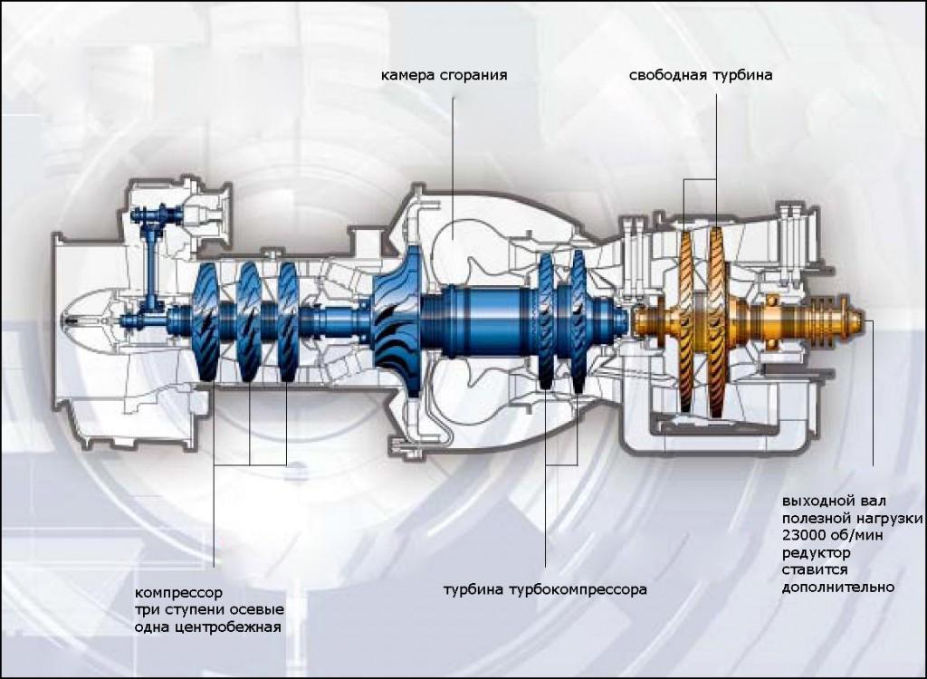 газовая турбина картинках