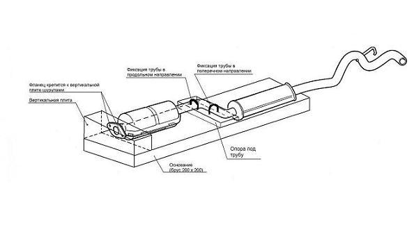 Схема сварочного кондуктора