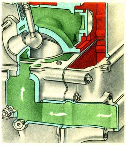 Схема подачи охлаждающей жидкости УЗАМ 412