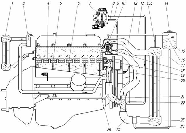 Двигатель ВАЗ-21214 - Двигателев