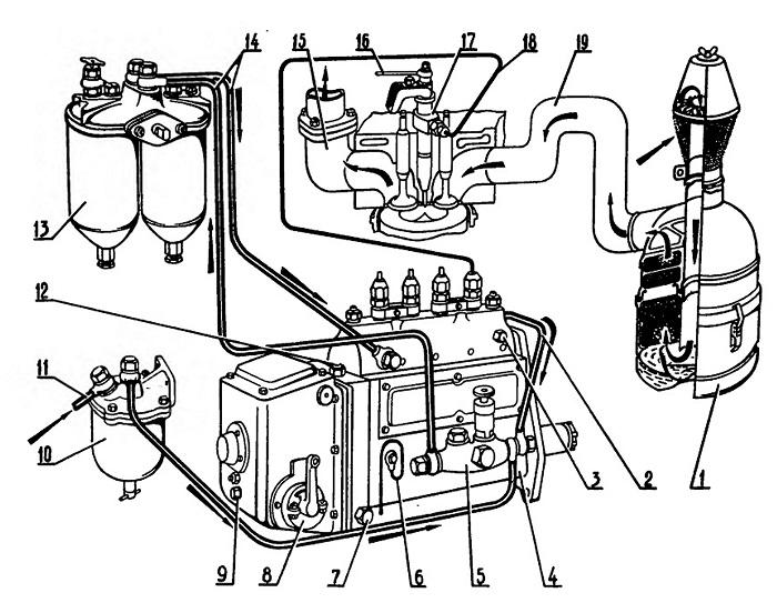 Система питания двигателя А-41
