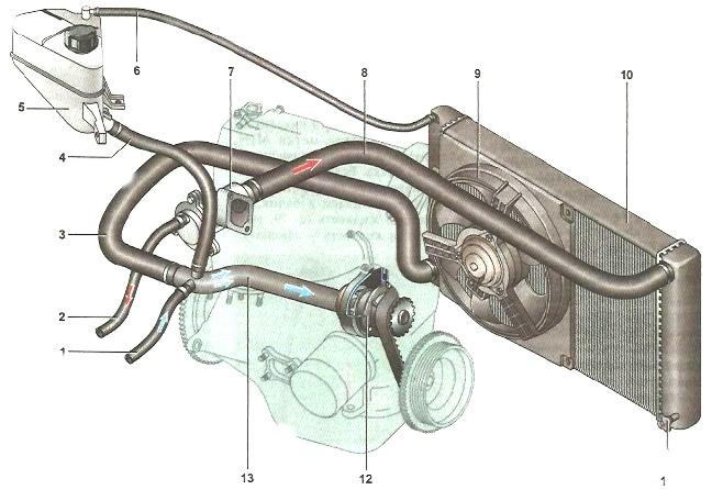 Система охлаждения Лада Гранта двигатель 21116