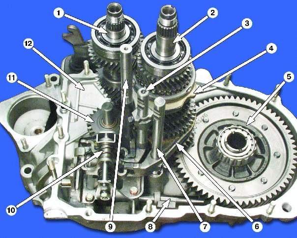 Основные узлы и детали коробки передач и дифференциала Ваз 2109