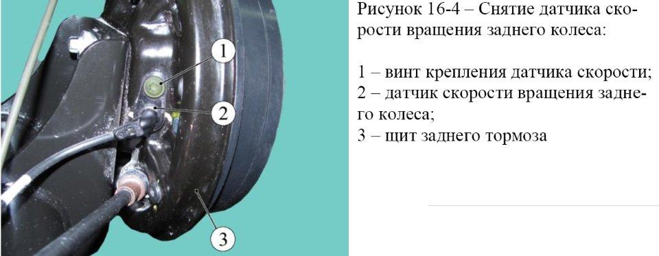 ЗАМЕНА ДАТЧИКОВ АБС Приора